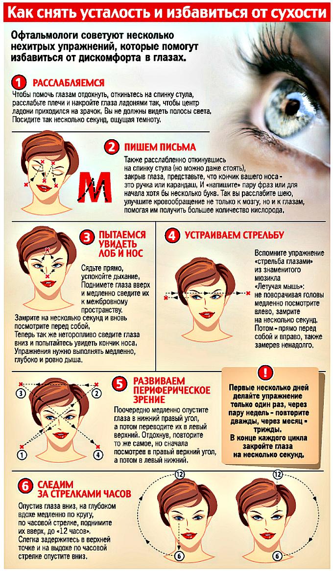 Как снять усталость и избавиться от сухости глаз